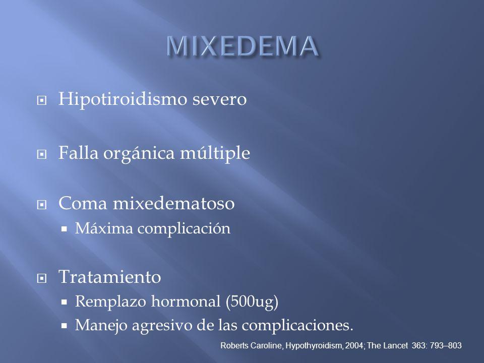 MIXEDEMA Hipotiroidismo severo Falla orgánica múltiple