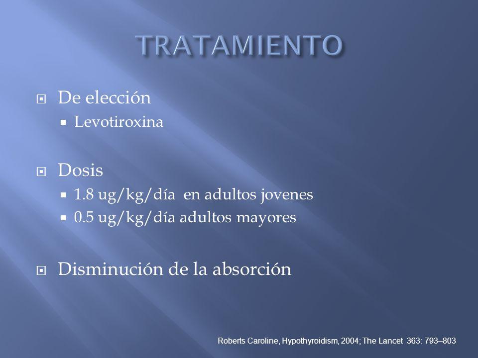 TRATAMIENTO De elección Dosis Disminución de la absorción Levotiroxina