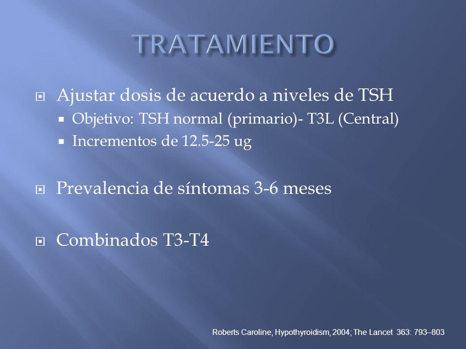 TRATAMIENTO Ajustar dosis de acuerdo a niveles de TSH