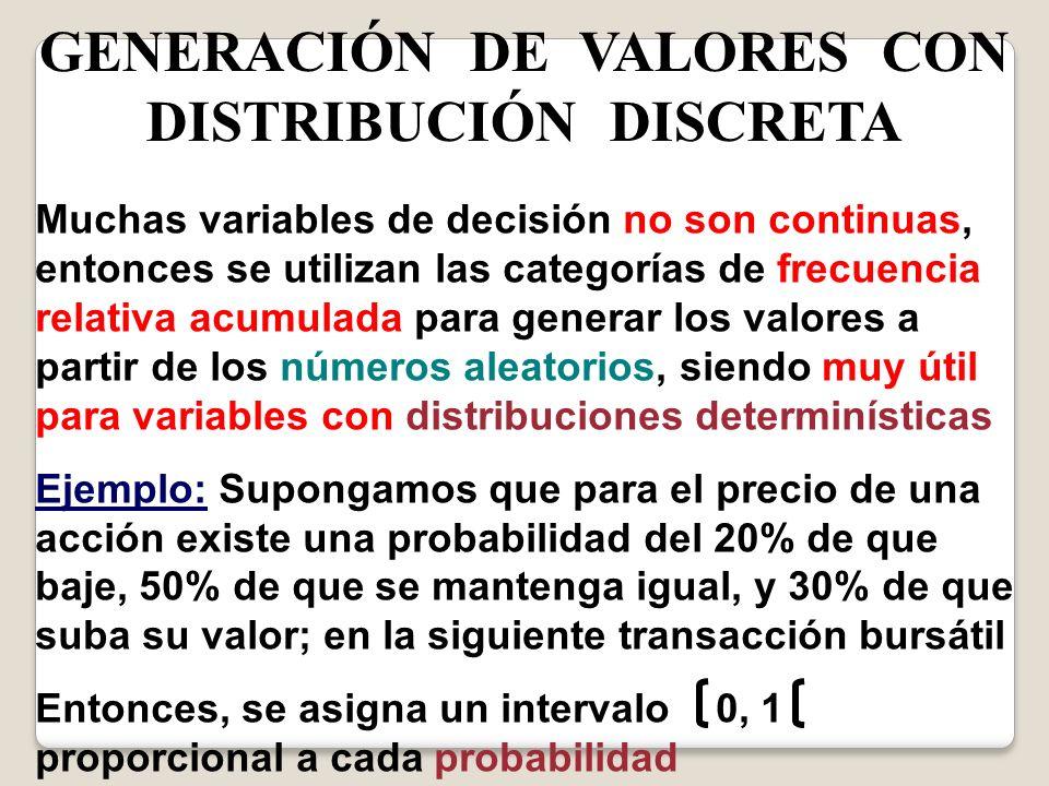 GENERACIÓN DE VALORES CON DISTRIBUCIÓN DISCRETA