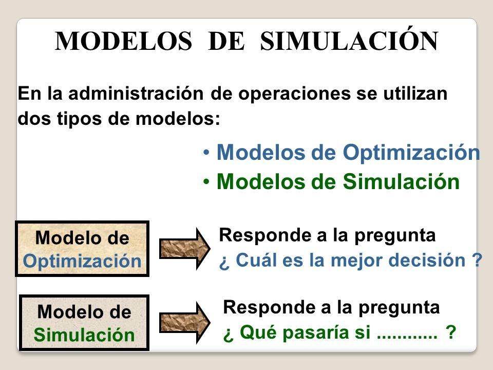 MODELOS DE SIMULACIÓN Modelos de Optimización Modelos de Simulación
