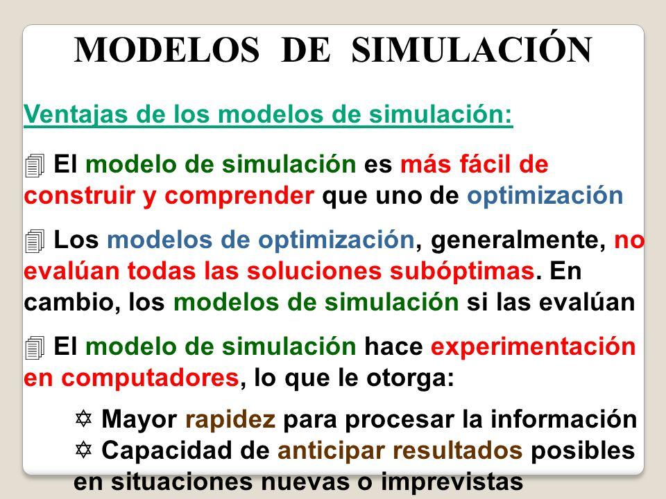MODELOS DE SIMULACIÓN Ventajas de los modelos de simulación: