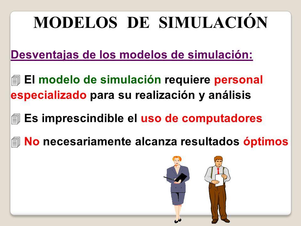 MODELOS DE SIMULACIÓN Desventajas de los modelos de simulación: