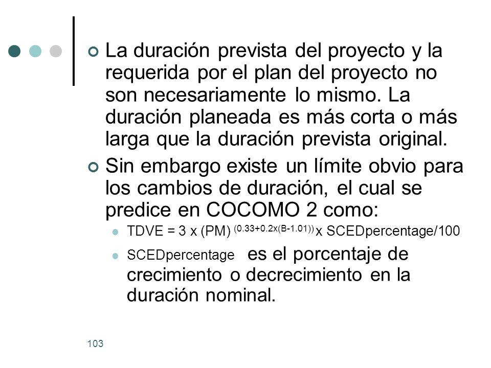 La duración prevista del proyecto y la requerida por el plan del proyecto no son necesariamente lo mismo. La duración planeada es más corta o más larga que la duración prevista original.