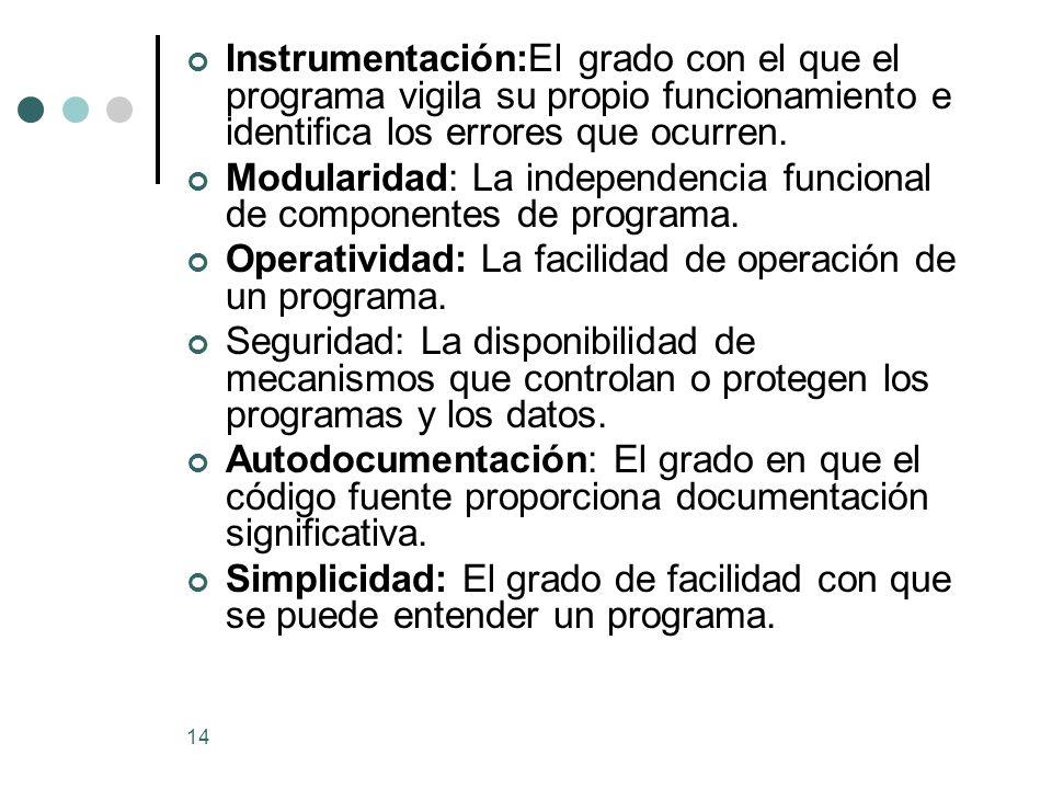 Instrumentación:El grado con el que el programa vigila su propio funcionamiento e identifica los errores que ocurren.