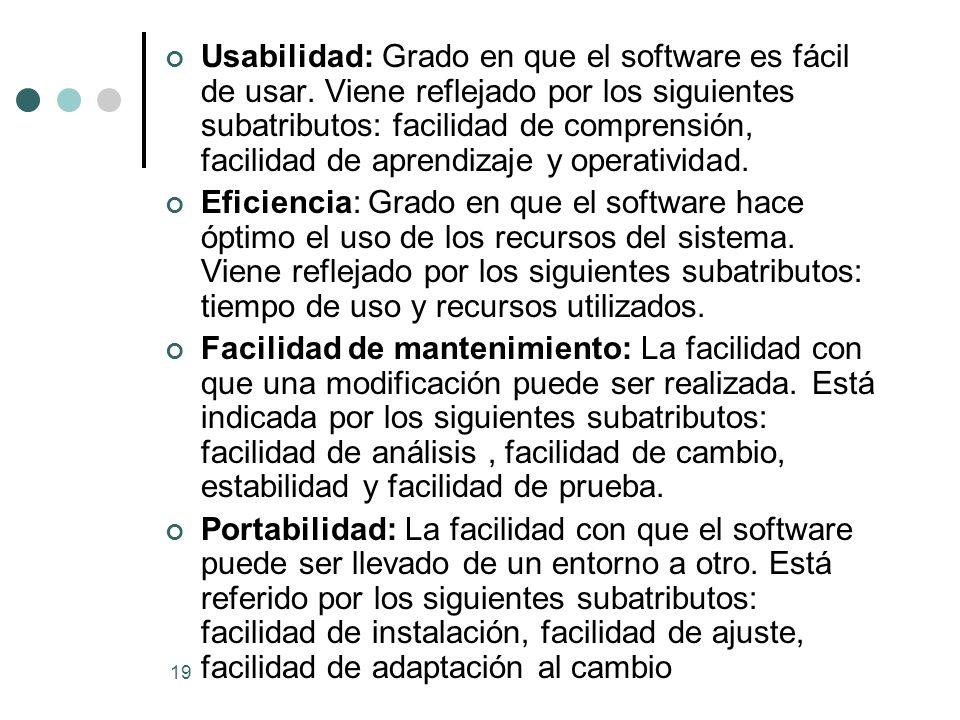 Usabilidad: Grado en que el software es fácil de usar