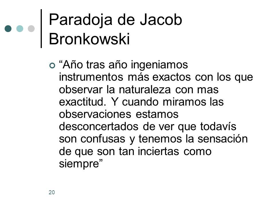 Paradoja de Jacob Bronkowski