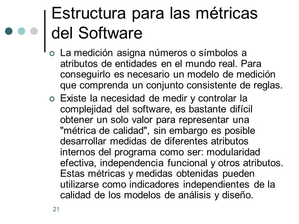 Estructura para las métricas del Software