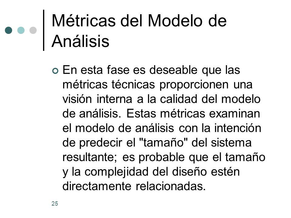 Métricas del Modelo de Análisis