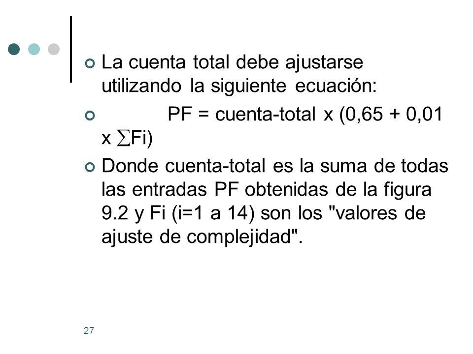 La cuenta total debe ajustarse utilizando la siguiente ecuación: