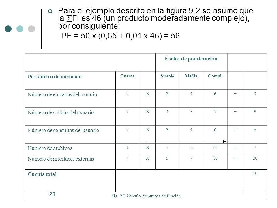 Fig. 9.2 Cálculo de puntos de función