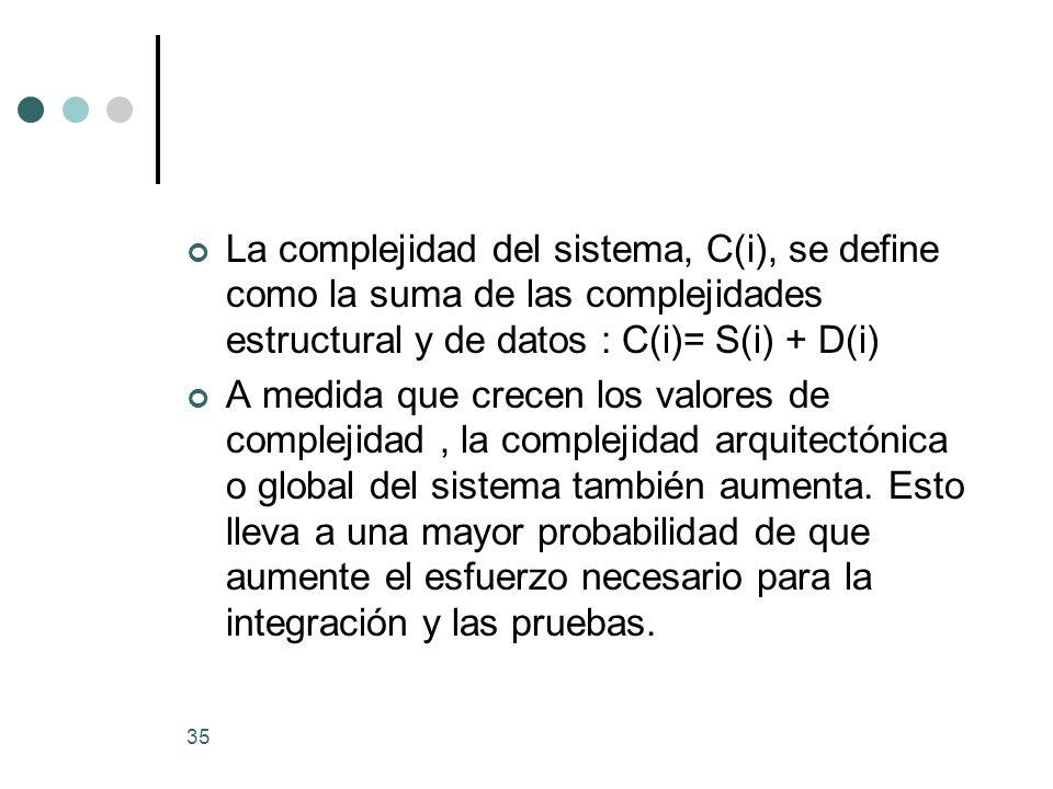 La complejidad del sistema, C(i), se define como la suma de las complejidades estructural y de datos : C(i)= S(i) + D(i)