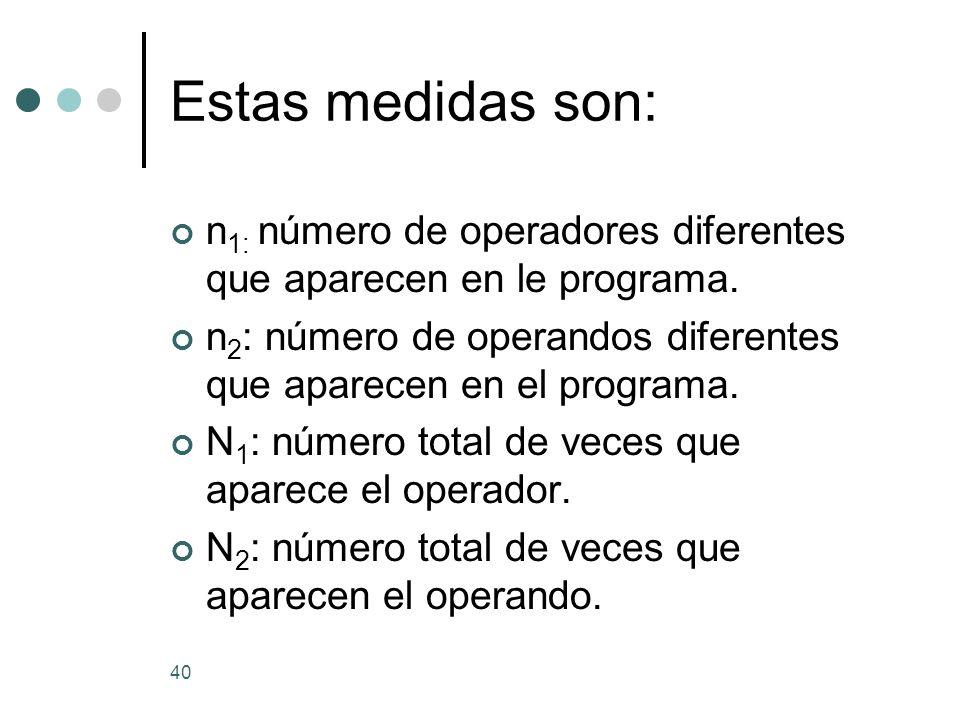Estas medidas son: n1: número de operadores diferentes que aparecen en le programa. n2: número de operandos diferentes que aparecen en el programa.