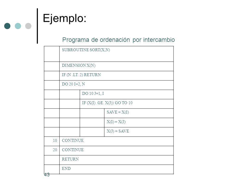 Ejemplo: Programa de ordenación por intercambio SUBROUTINE SORT(X,N)