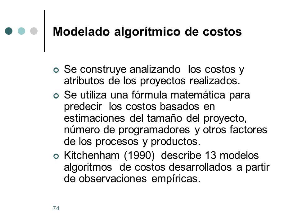Modelado algorítmico de costos