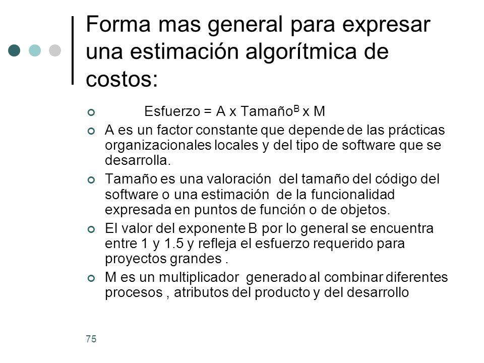 Forma mas general para expresar una estimación algorítmica de costos: