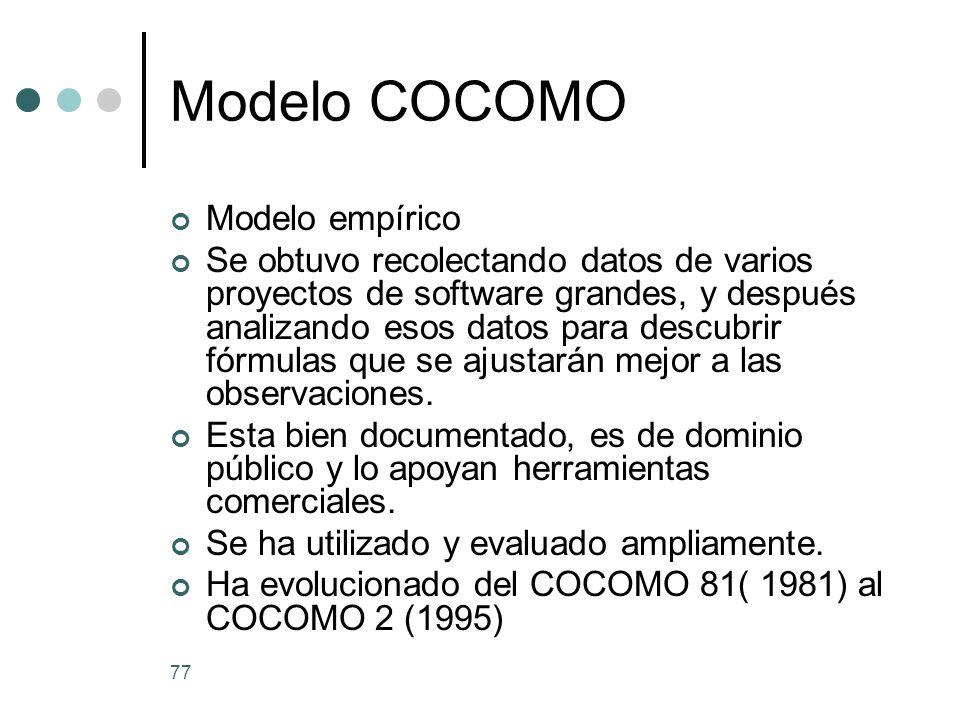 Modelo COCOMO Modelo empírico