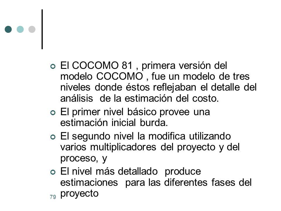 El COCOMO 81 , primera versión del modelo COCOMO , fue un modelo de tres niveles donde éstos reflejaban el detalle del análisis de la estimación del costo.