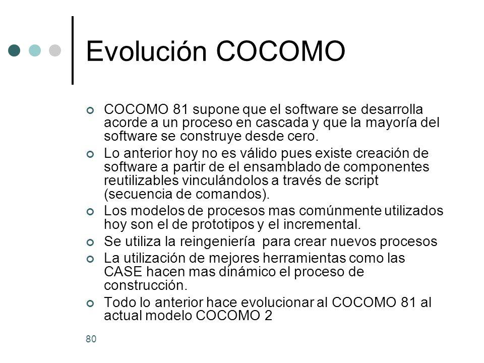 Evolución COCOMO COCOMO 81 supone que el software se desarrolla acorde a un proceso en cascada y que la mayoría del software se construye desde cero.