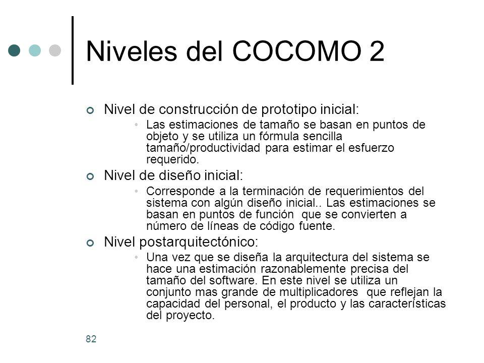 Niveles del COCOMO 2 Nivel de construcción de prototipo inicial: