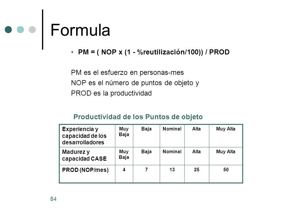 Formula PM = ( NOP x (1 - %reutilización/100)) / PROD