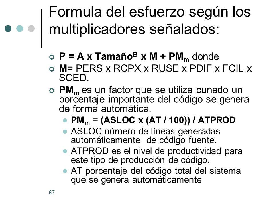 Formula del esfuerzo según los multiplicadores señalados: