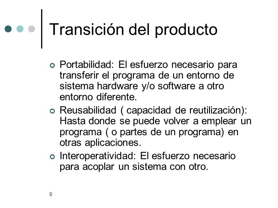 Transición del producto