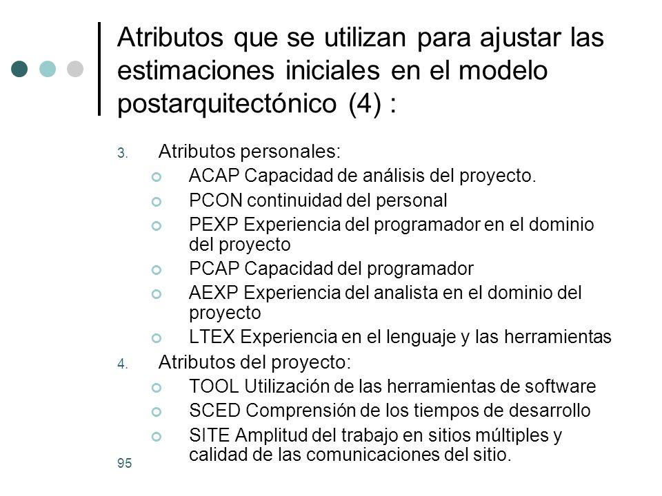 Atributos que se utilizan para ajustar las estimaciones iniciales en el modelo postarquitectónico (4) :