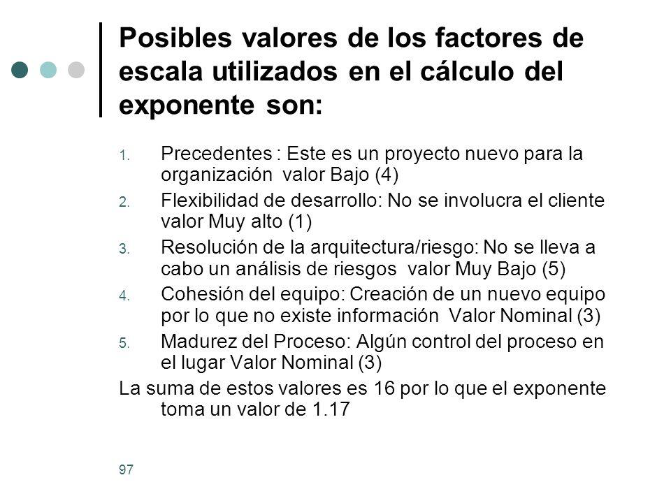 Posibles valores de los factores de escala utilizados en el cálculo del exponente son: