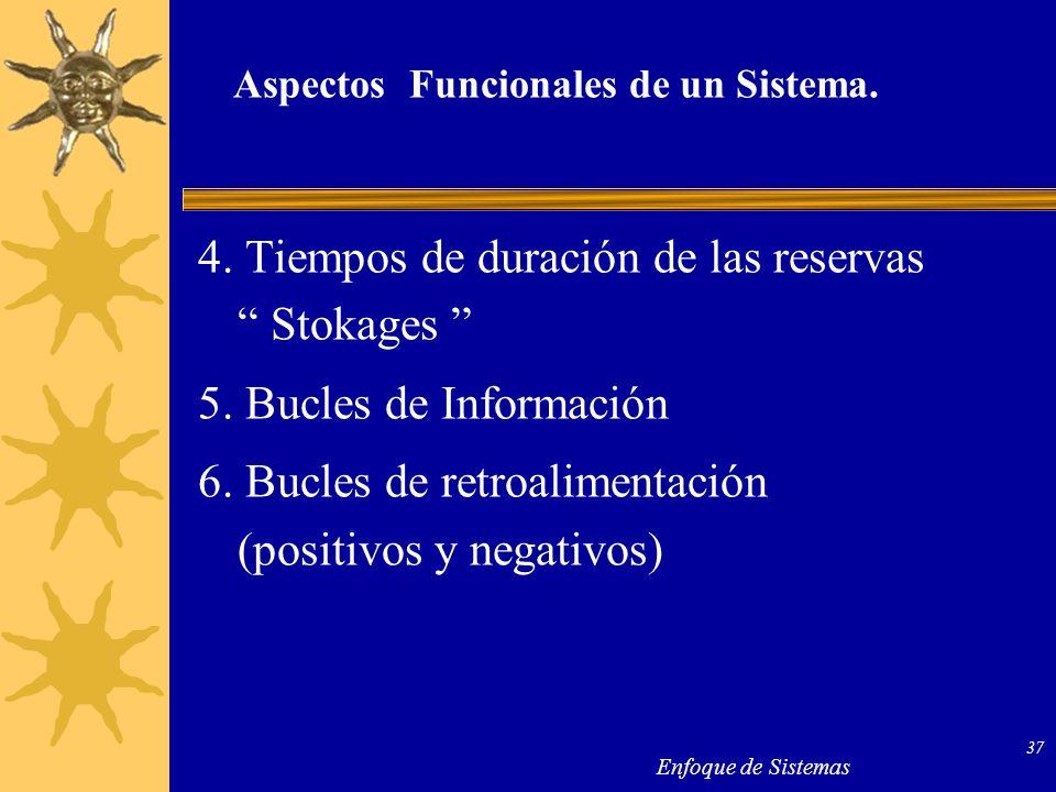Aspectos Funcionales de un Sistema.