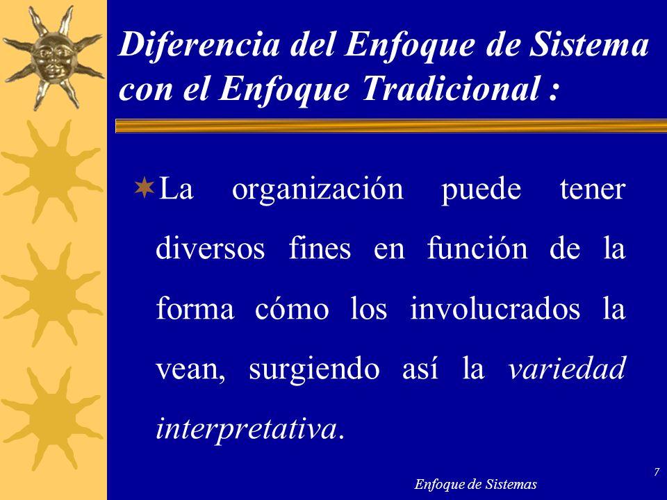 Diferencia del Enfoque de Sistema con el Enfoque Tradicional :