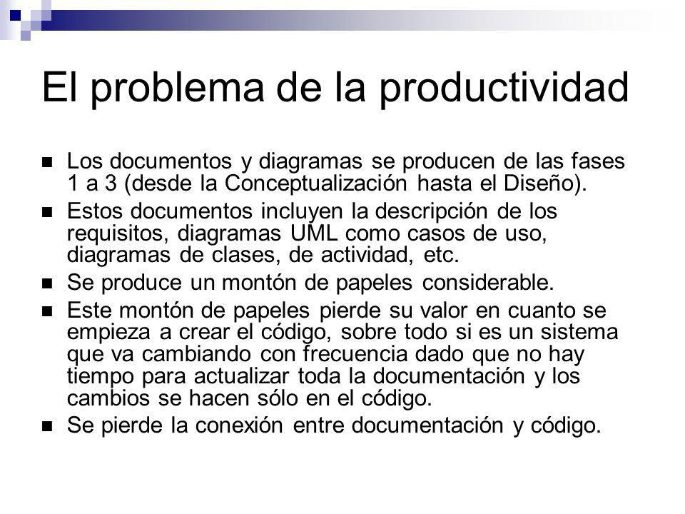 El problema de la productividad