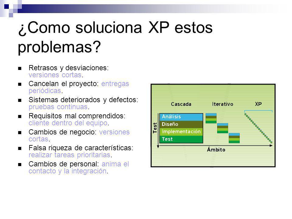 ¿Como soluciona XP estos problemas