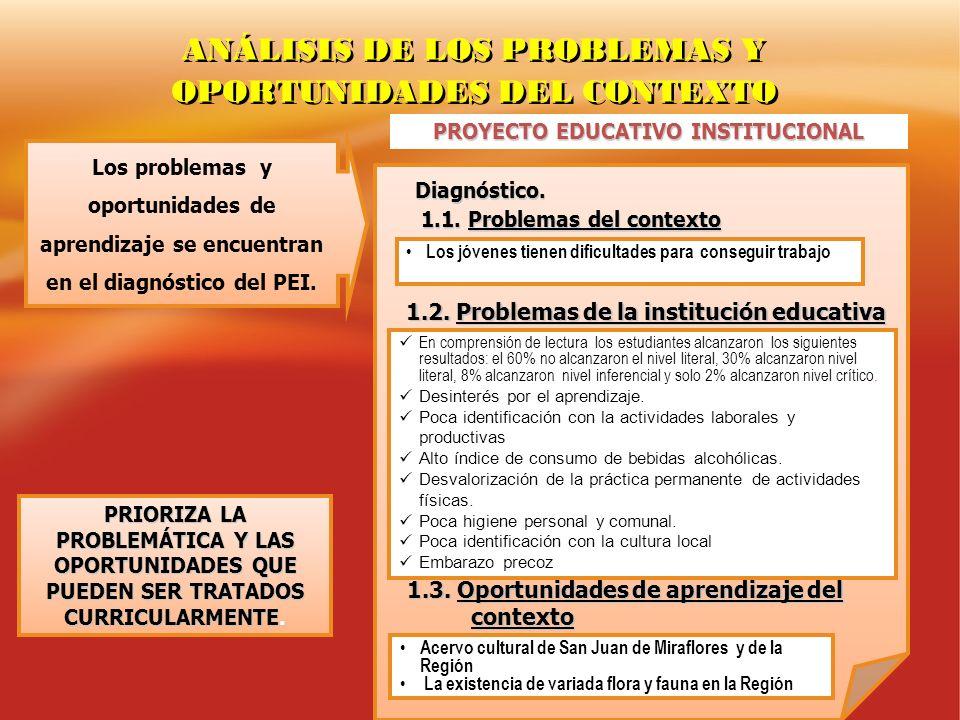 ANÁLISIS DE LOS PROBLEMAS Y OPORTUNIDADES DEL CONTEXTO