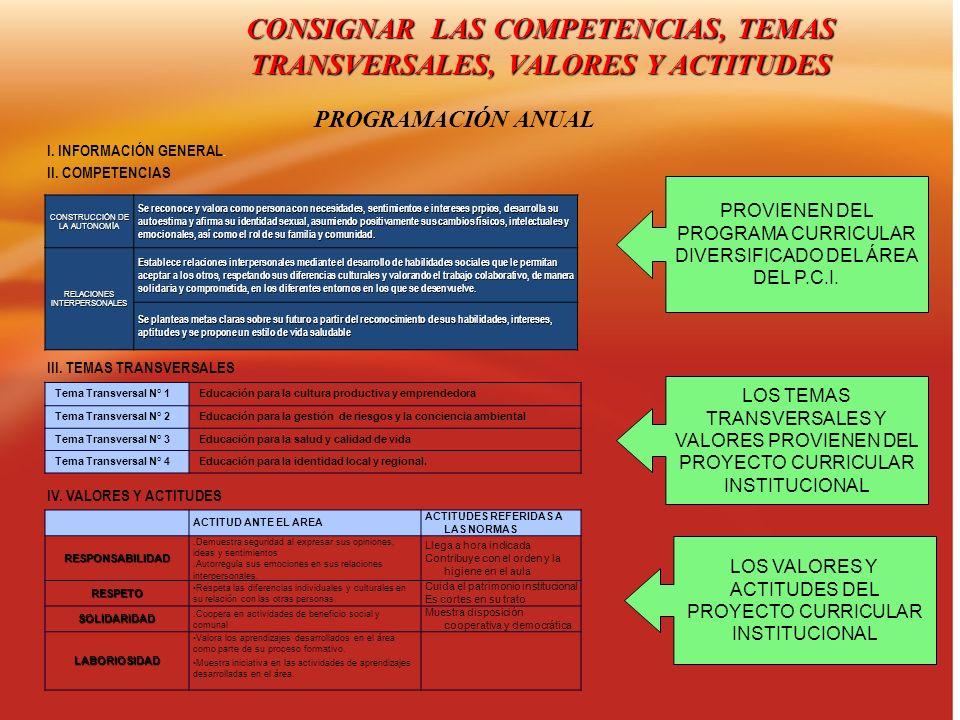 CONSIGNAR LAS COMPETENCIAS, TEMAS TRANSVERSALES, VALORES Y ACTITUDES