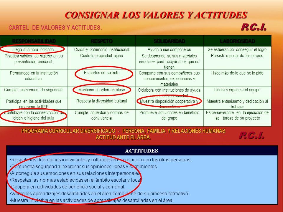 CONSIGNAR LOS VALORES Y ACTITUDES