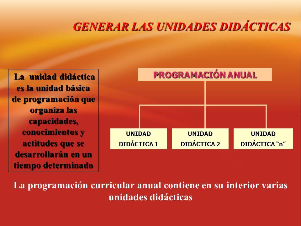 GENERAR LAS UNIDADES DIDÁCTICAS