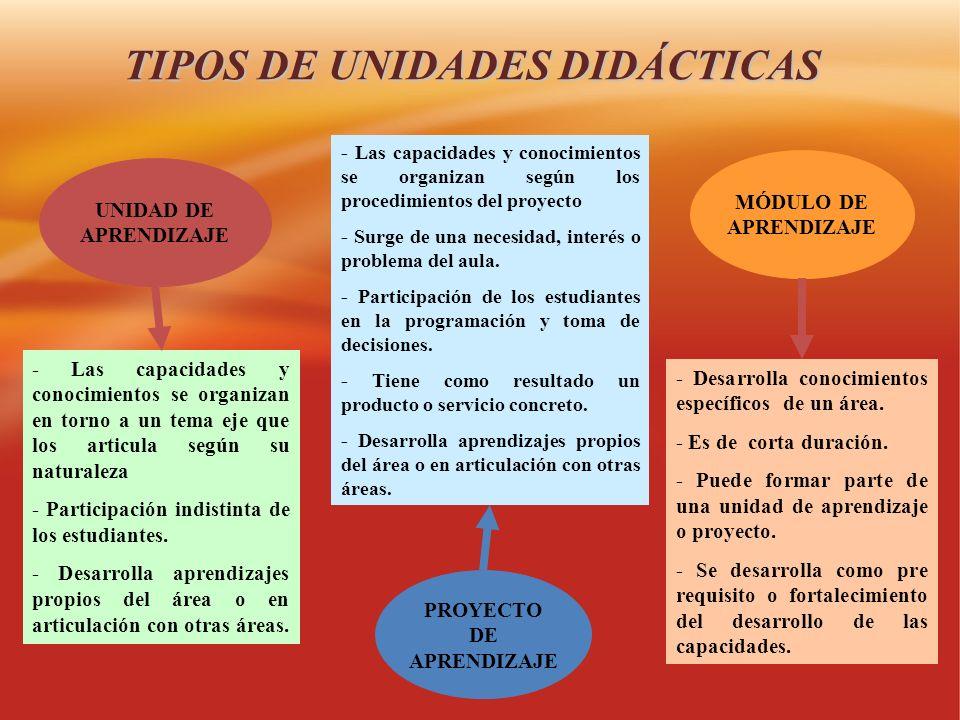 PROYECTO DE APRENDIZAJE TIPOS DE UNIDADES DIDÁCTICAS