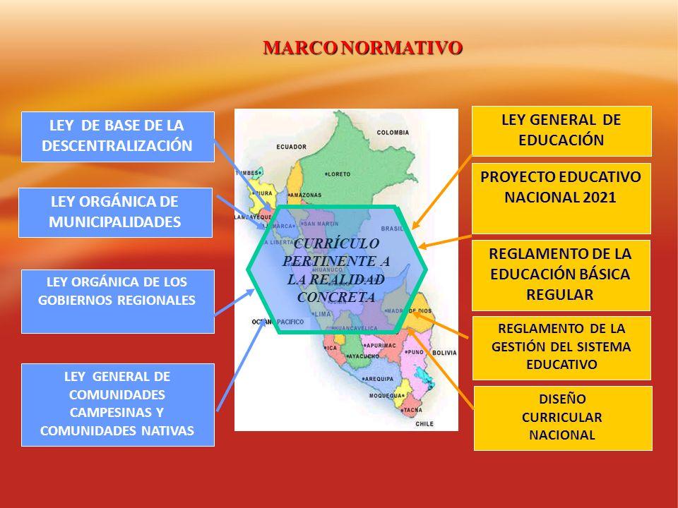 MARCO NORMATIVO LEY GENERAL DE EDUCACIÓN