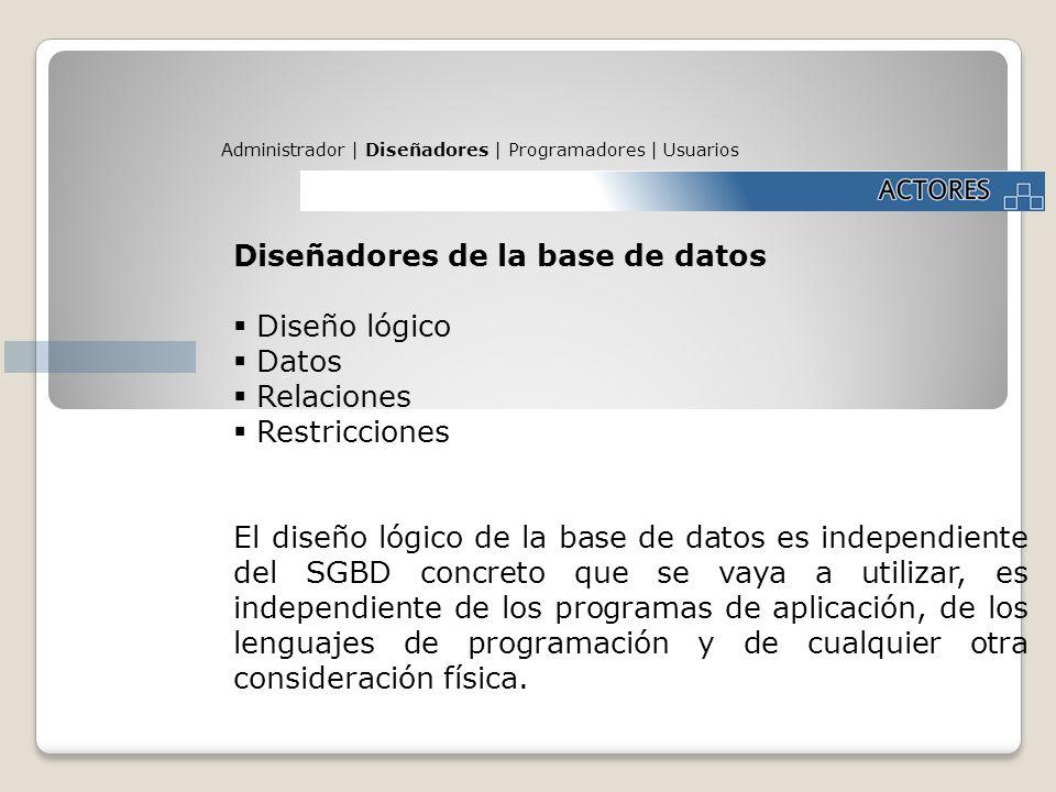 Diseñadores de la base de datos Diseño lógico Datos Relaciones