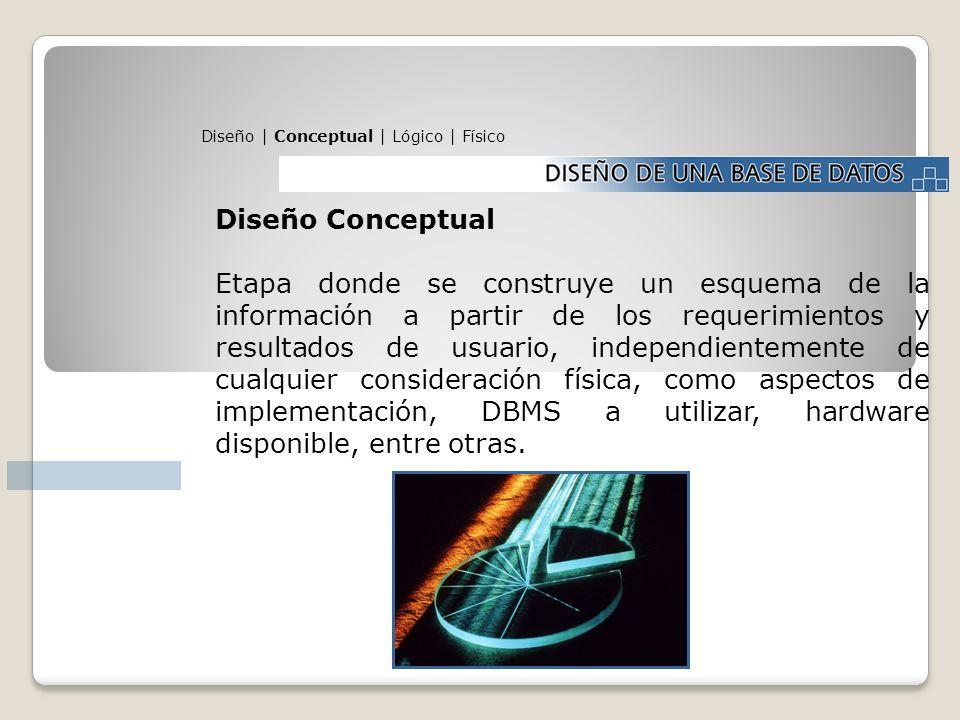 Diseño | Conceptual | Lógico | Físico
