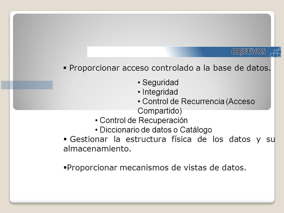 Proporcionar acceso controlado a la base de datos.