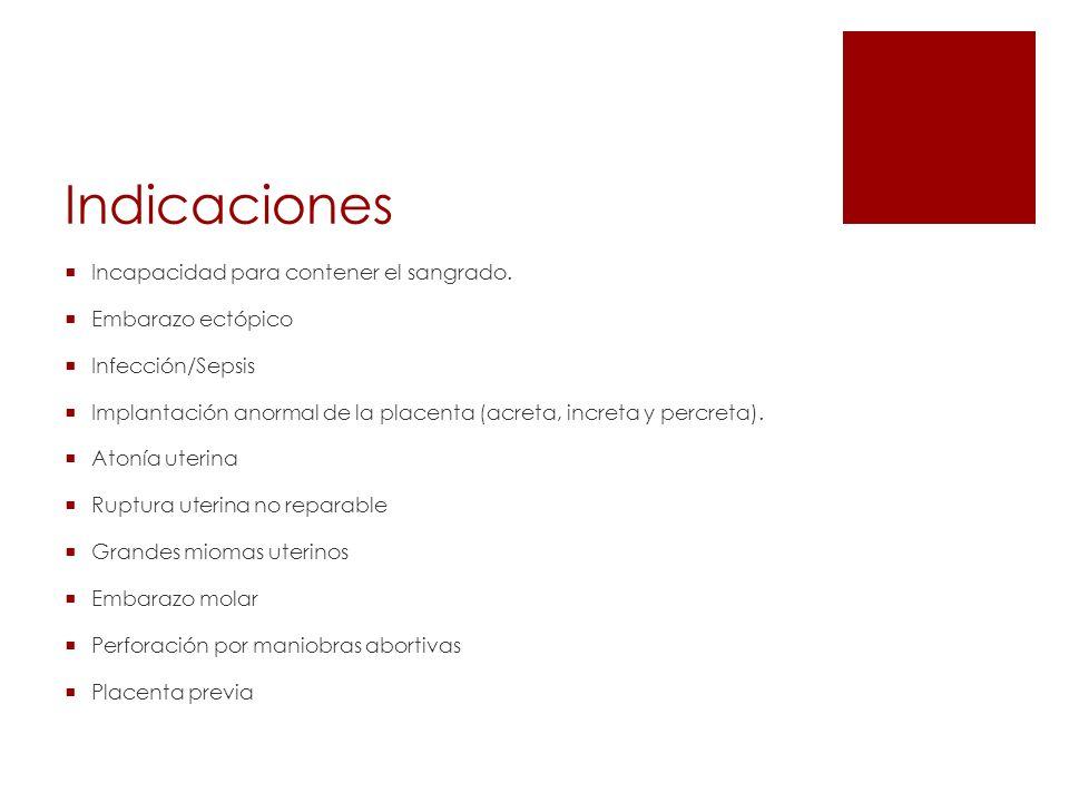 Indicaciones Incapacidad para contener el sangrado. Embarazo ectópico