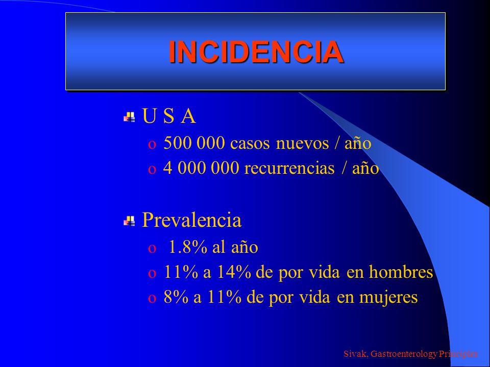 INCIDENCIA U S A Prevalencia 500 000 casos nuevos / año