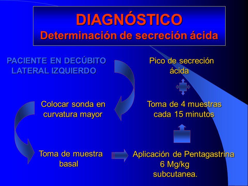 DIAGNÓSTICO Determinación de secreción ácida