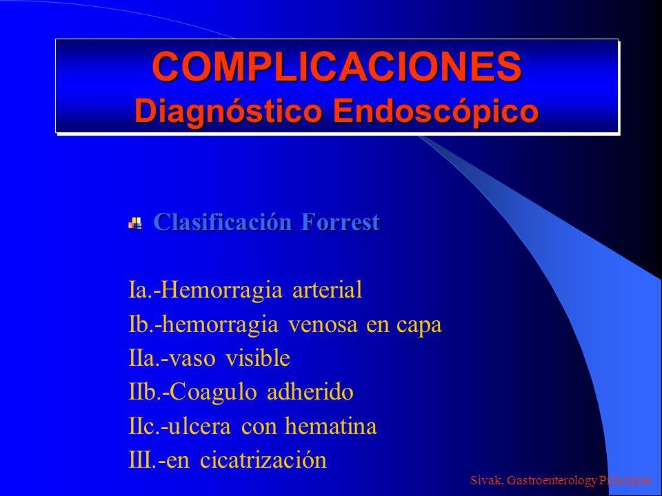 COMPLICACIONES Diagnóstico Endoscópico