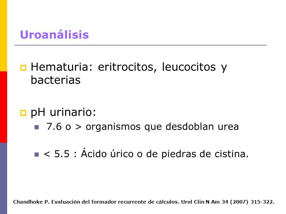 Hematuria: eritrocitos, leucocitos y bacterias