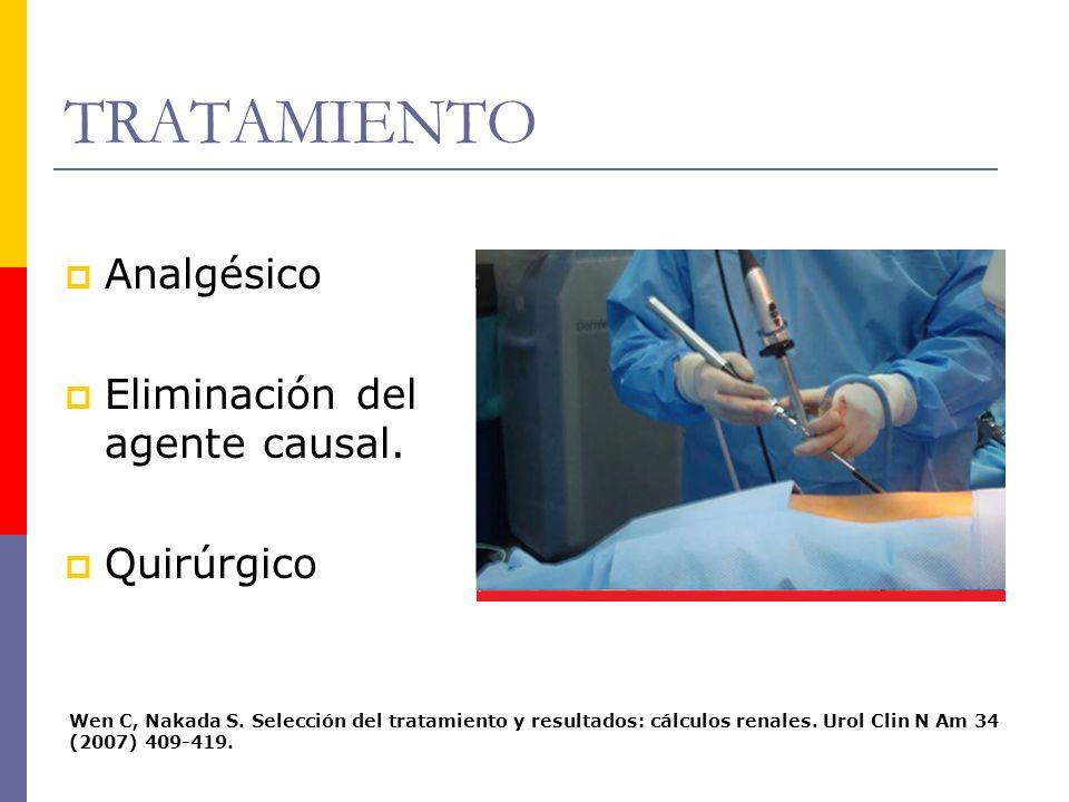 TRATAMIENTO Analgésico Eliminación del agente causal. Quirúrgico