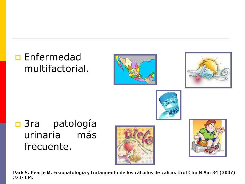 Enfermedad multifactorial.