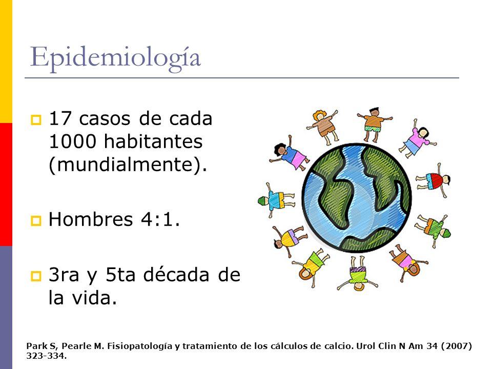 Epidemiología 17 casos de cada 1000 habitantes (mundialmente).